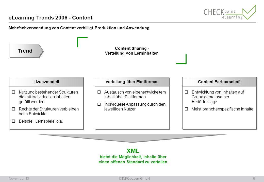 eLearning Trends 2006 - Content Mehrfachverwendung von Content verbilligt Produktion und Anwendung