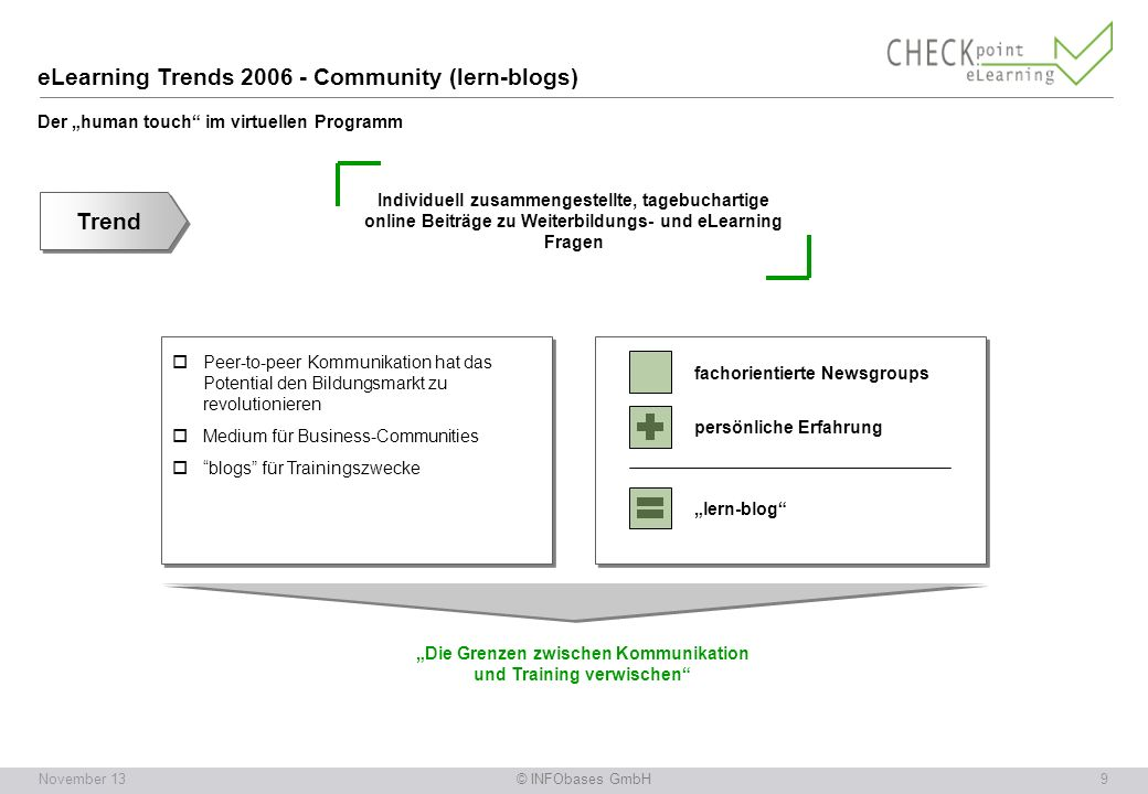 "eLearning Trends 2006 - Community (lern-blogs) Der ""human touch im virtuellen Programm"