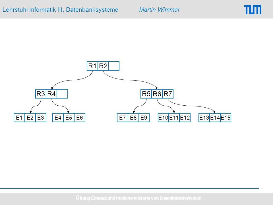 Übung Einsatz und Implementierung von Datenbanksystemen