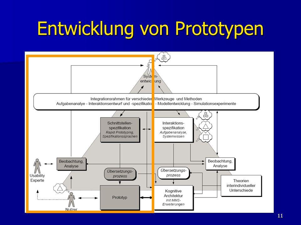 Entwicklung von Prototypen