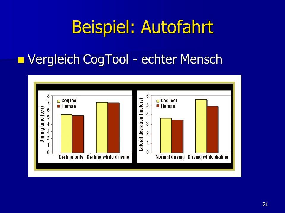 Beispiel: Autofahrt Vergleich CogTool - echter Mensch