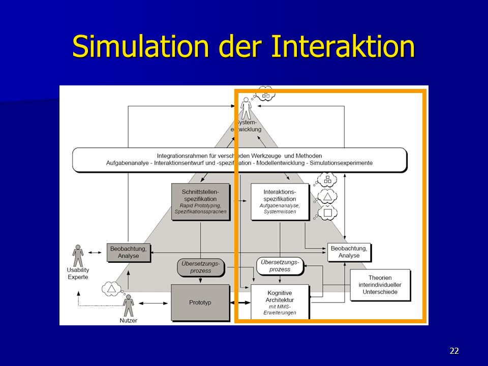 Simulation der Interaktion