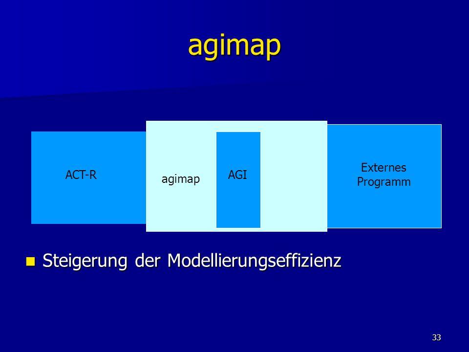 agimap Steigerung der Modellierungseffizienz Externes Programm ACT-R