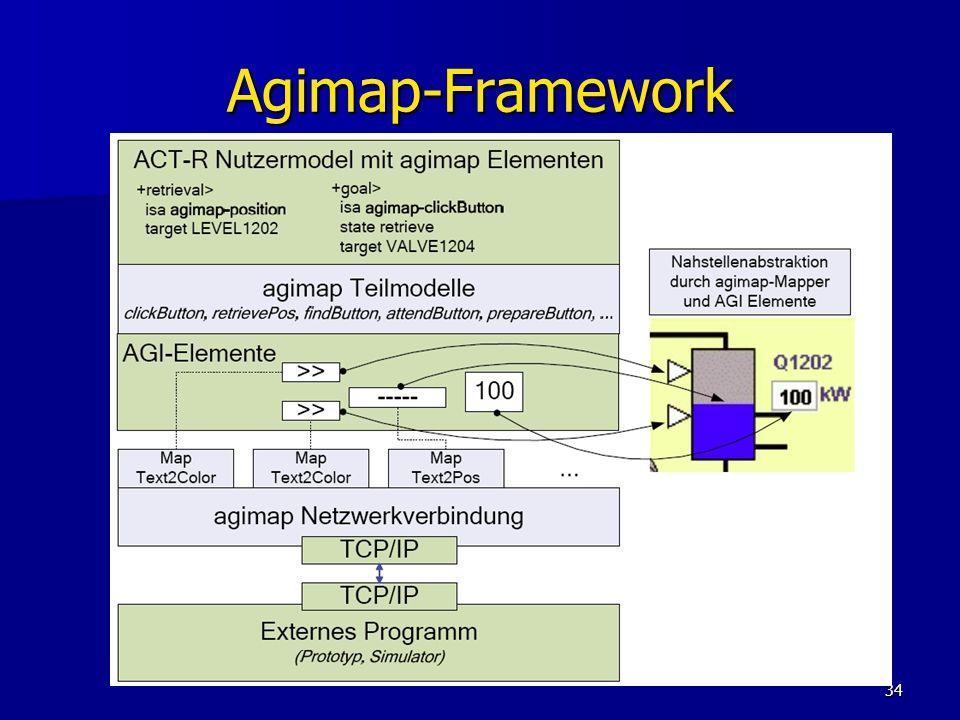 Agimap-Framework