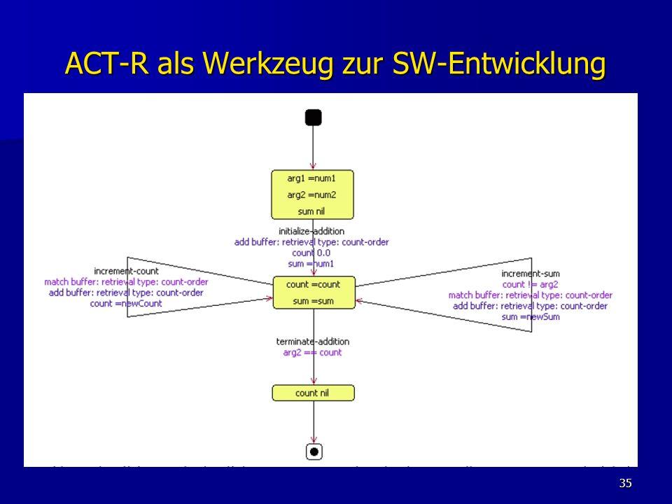 ACT-R als Werkzeug zur SW-Entwicklung