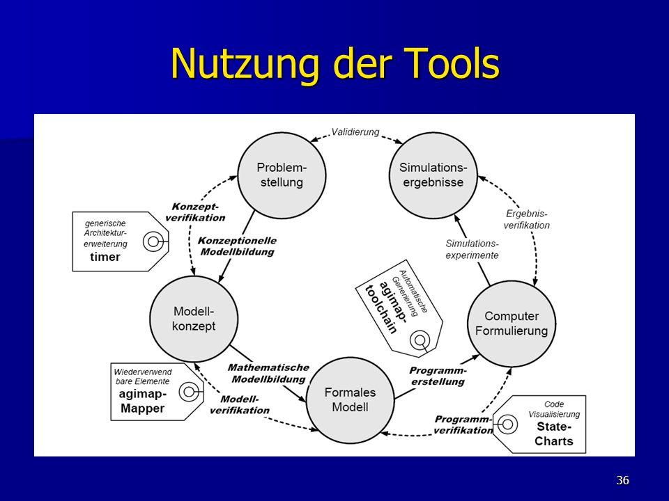 Nutzung der Tools
