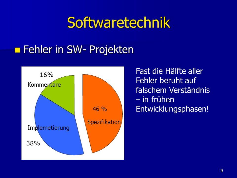 Softwaretechnik Fehler in SW- Projekten