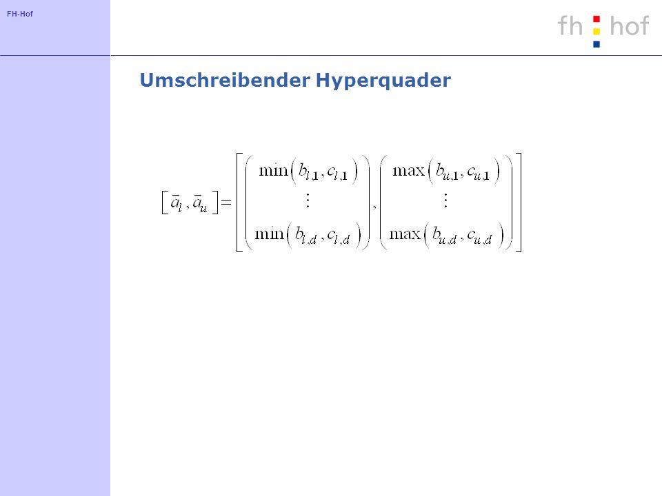 Umschreibender Hyperquader
