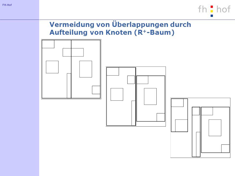 Vermeidung von Überlappungen durch Aufteilung von Knoten (R+-Baum)