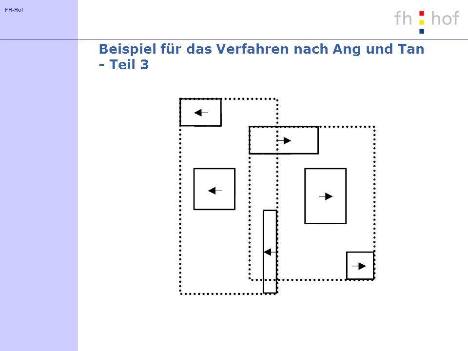 Beispiel für das Verfahren nach Ang und Tan - Teil 3