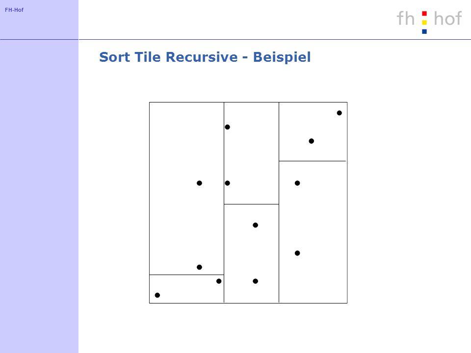 Sort Tile Recursive - Beispiel