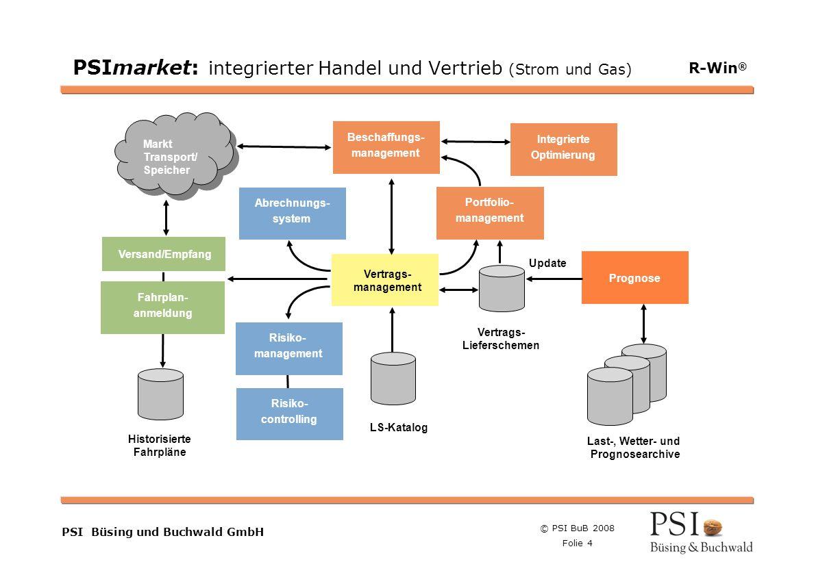 PSImarket: integrierter Handel und Vertrieb (Strom und Gas)