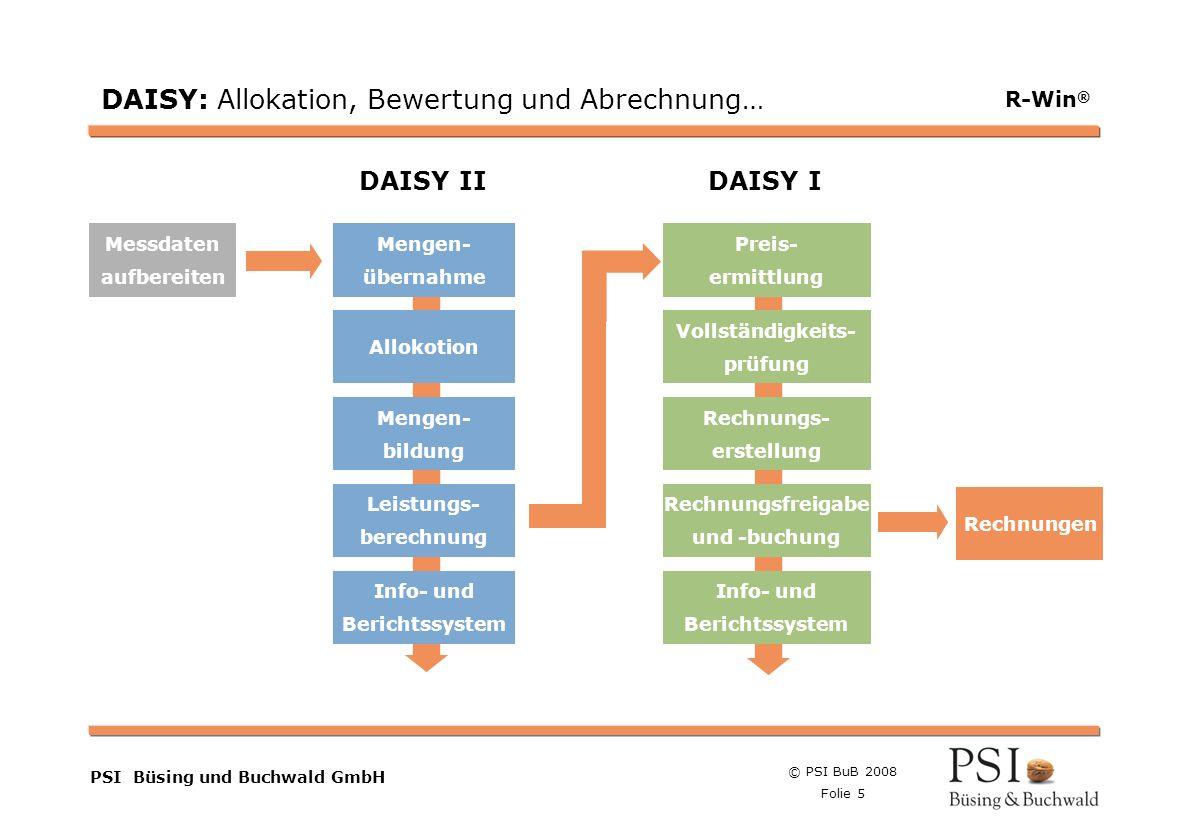 DAISY: Allokation, Bewertung und Abrechnung…