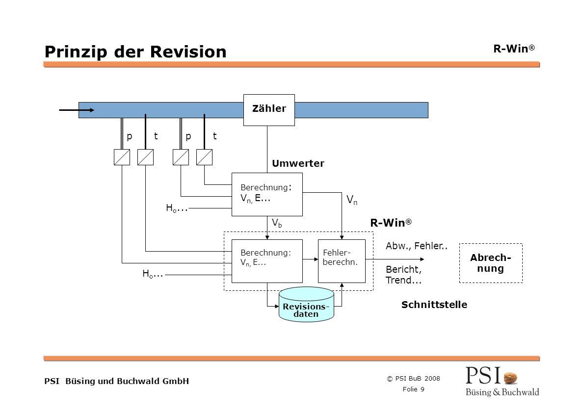Prinzip der Revision Vn R-Win® t p Zähler Umwerter Ho... Vb