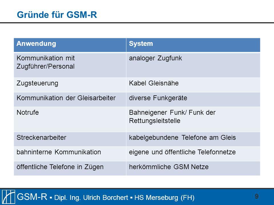 Gründe für GSM-R Anwendung System Kommunikation mit Zugführer/Personal