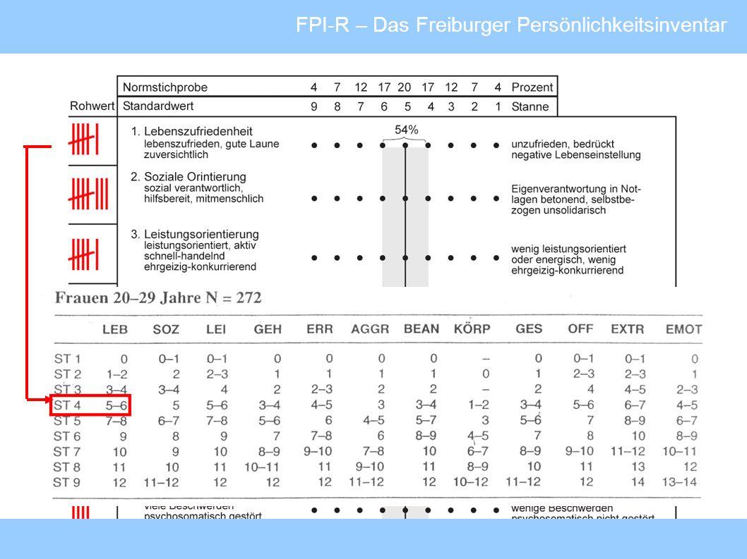 FPI-R – Das Freiburger Persönlichkeitsinventar