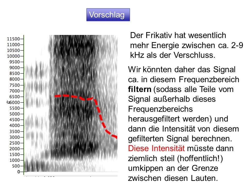 Vorschlag Der Frikativ hat wesentlich mehr Energie zwischen ca. 2-9 kHz als der Verschluss.