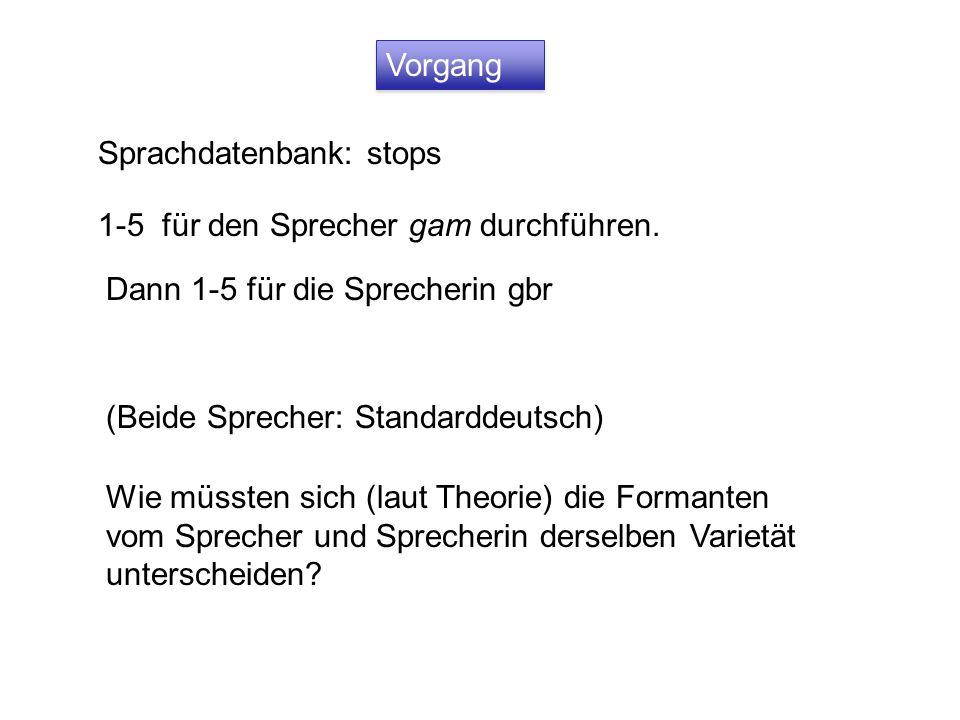 Vorgang Sprachdatenbank: stops. 1-5 für den Sprecher gam durchführen. Dann 1-5 für die Sprecherin gbr.