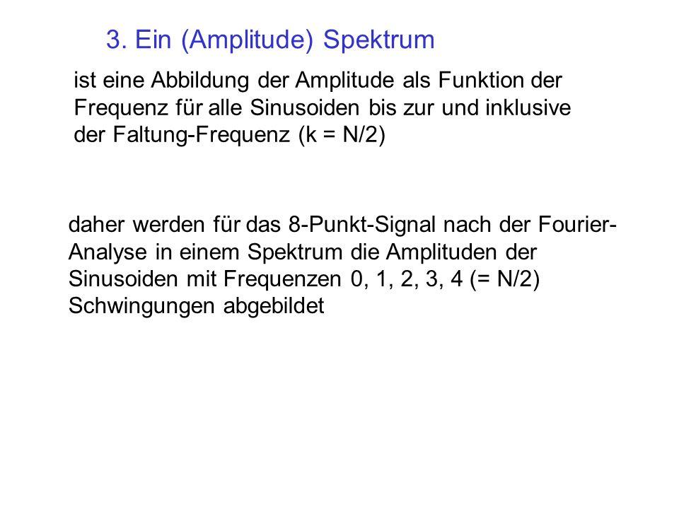 3. Ein (Amplitude) Spektrum