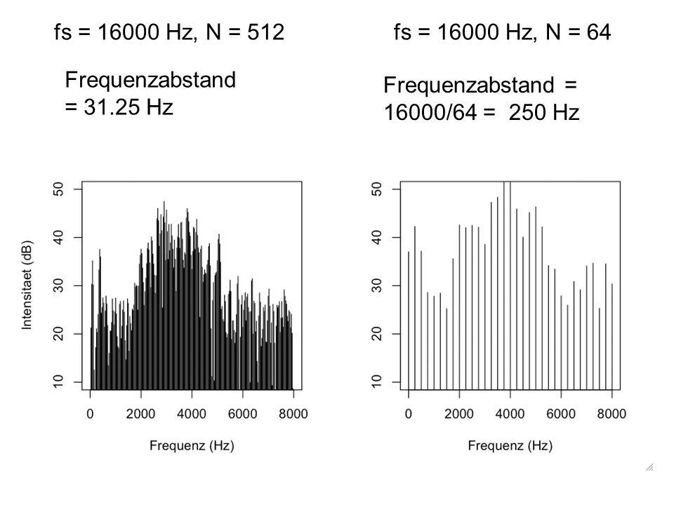 fs = 16000 Hz, N = 512fs = 16000 Hz, N = 64.Frequenzabstand = 31.25 Hz.