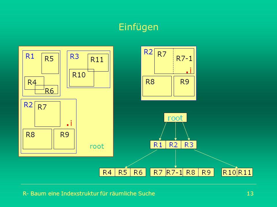 R- Baum eine Indexstruktur für räumliche Suche