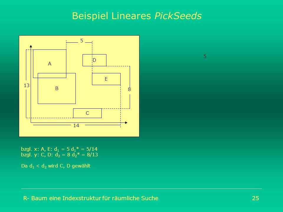 Beispiel Lineares PickSeeds