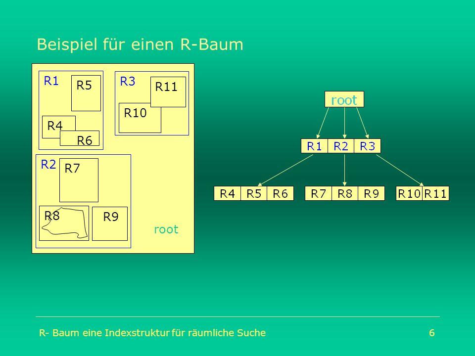 Beispiel für einen R-Baum