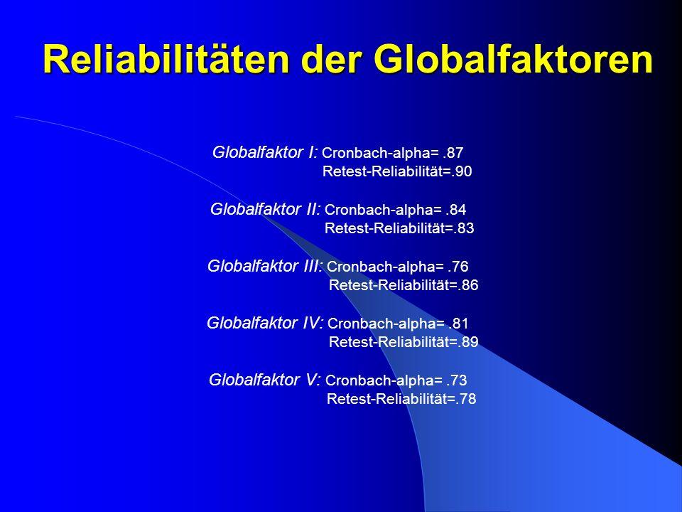 Reliabilitäten der Globalfaktoren