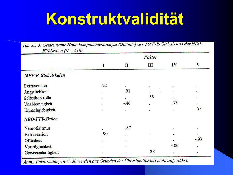 Konstruktvalidität Tab. 3.3.3 S23