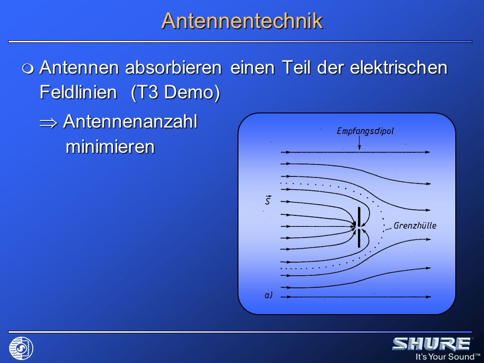 Antennentechnik Antennen absorbieren einen Teil der elektrischen Feldlinien (T3 Demo)  Antennenanzahl minimieren.