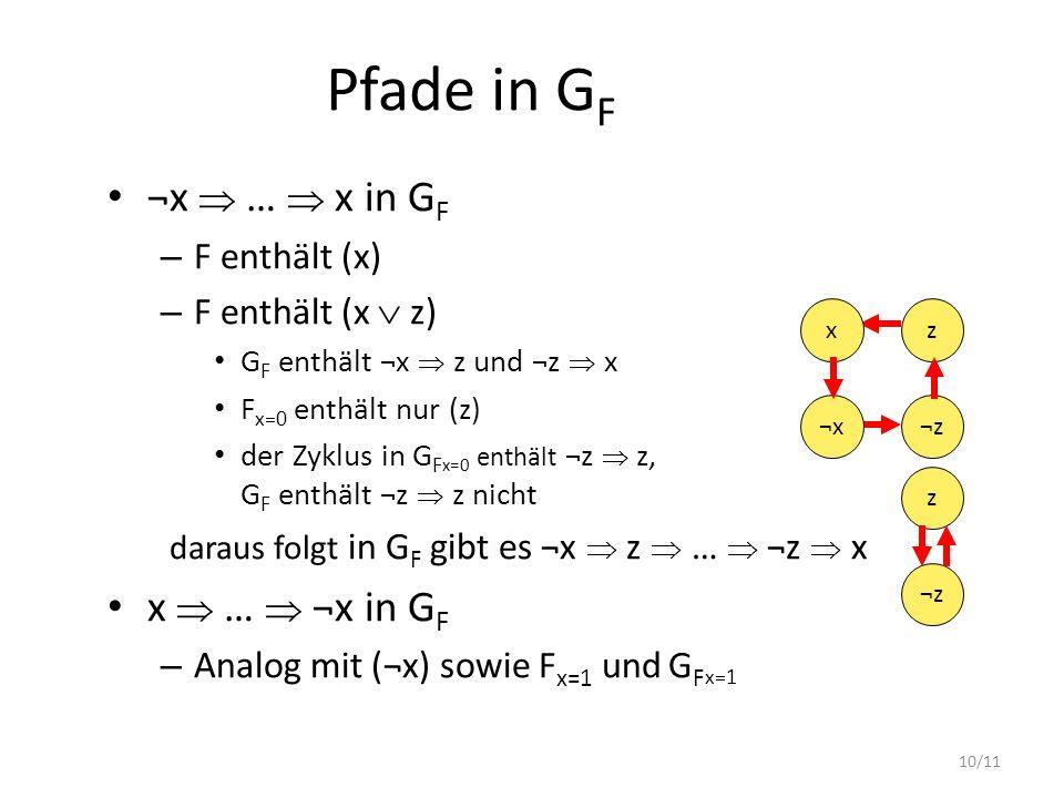 Pfade in GF ¬x  …  x in GF x  …  ¬x in GF F enthält (x)
