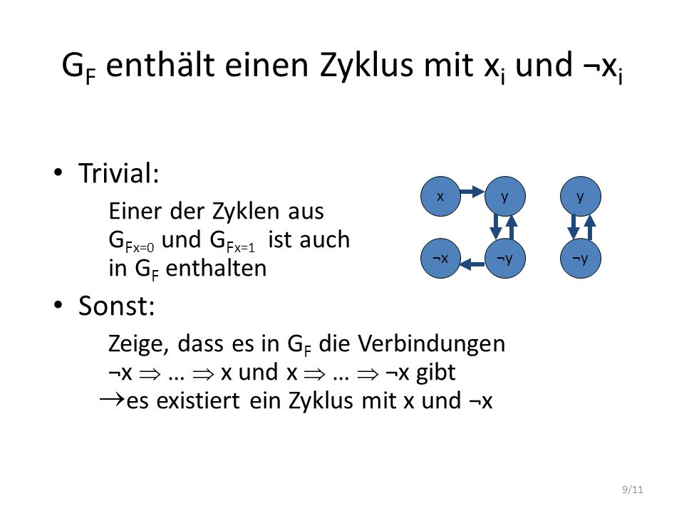 GF enthält einen Zyklus mit xi und ¬xi