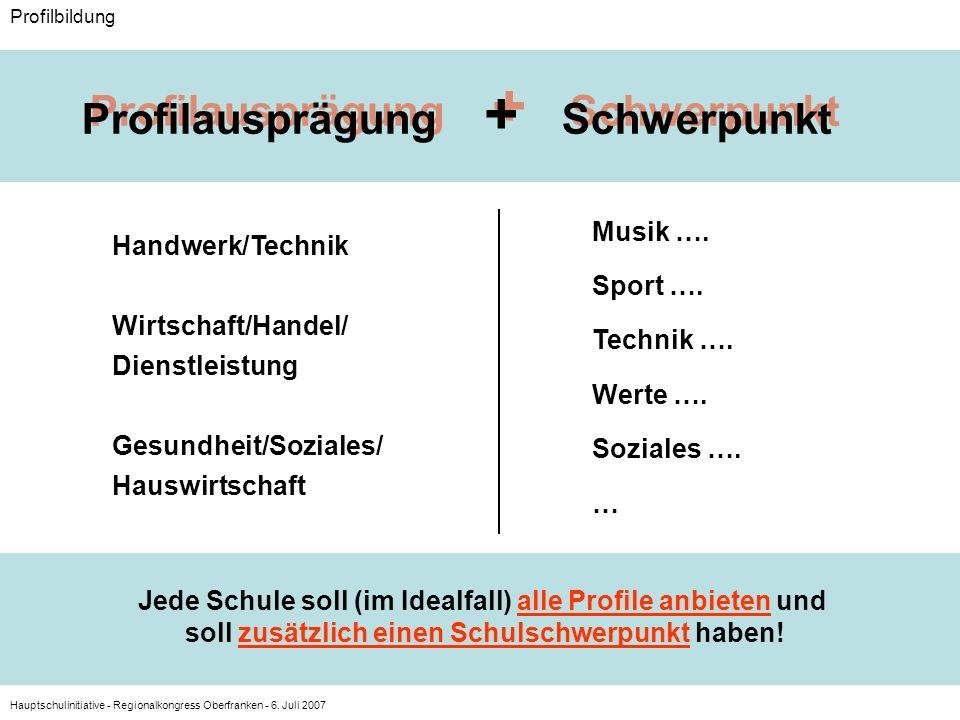 + Profilausprägung Schwerpunkt Musik …. Handwerk/Technik Sport ….
