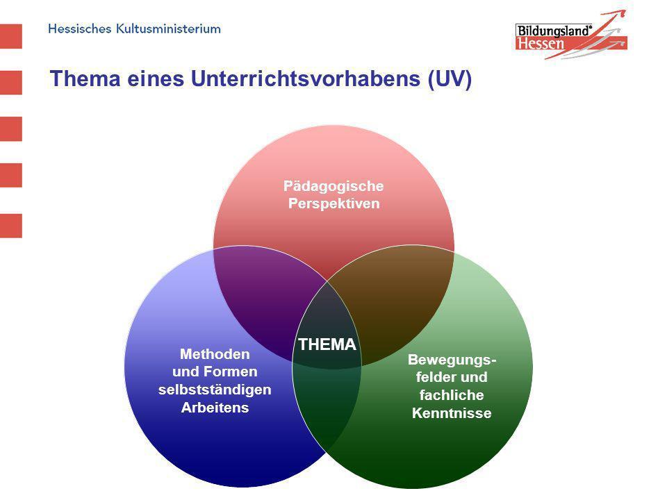 Thema eines Unterrichtsvorhabens (UV)