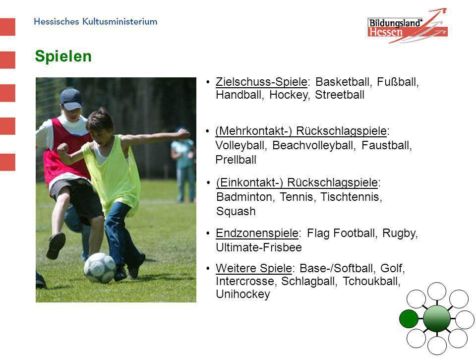 SpielenZielschuss-Spiele: Basketball, Fußball, Handball, Hockey, Streetball.