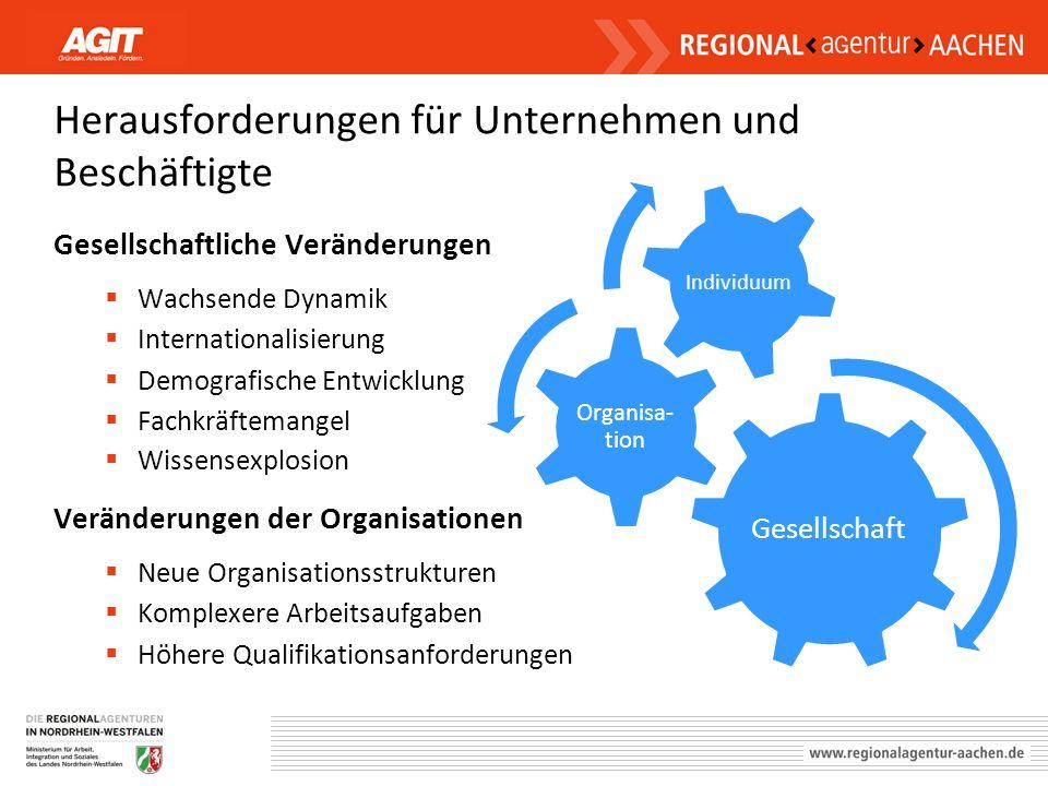 Herausforderungen für Unternehmen und Beschäftigte