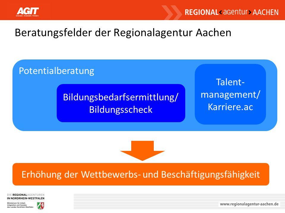 Beratungsfelder der Regionalagentur Aachen