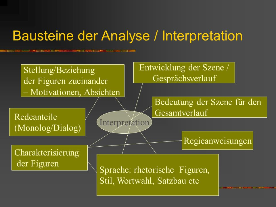 Bausteine der Analyse / Interpretation