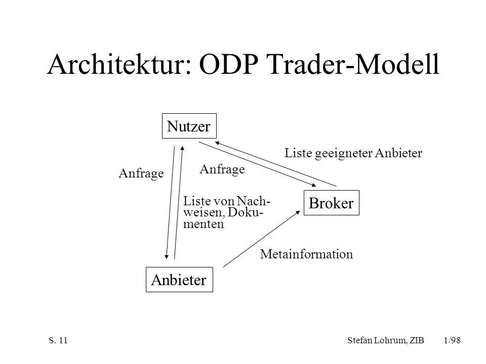 Architektur: ODP Trader-Modell