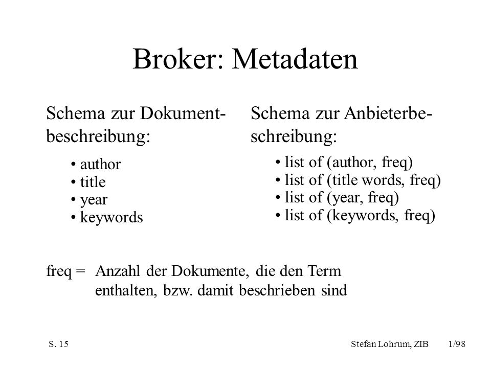 Broker: Metadaten Schema zur Dokument- beschreibung: