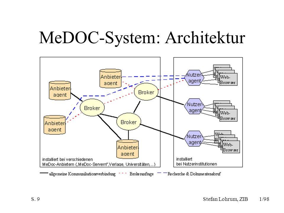 MeDOC-System: Architektur