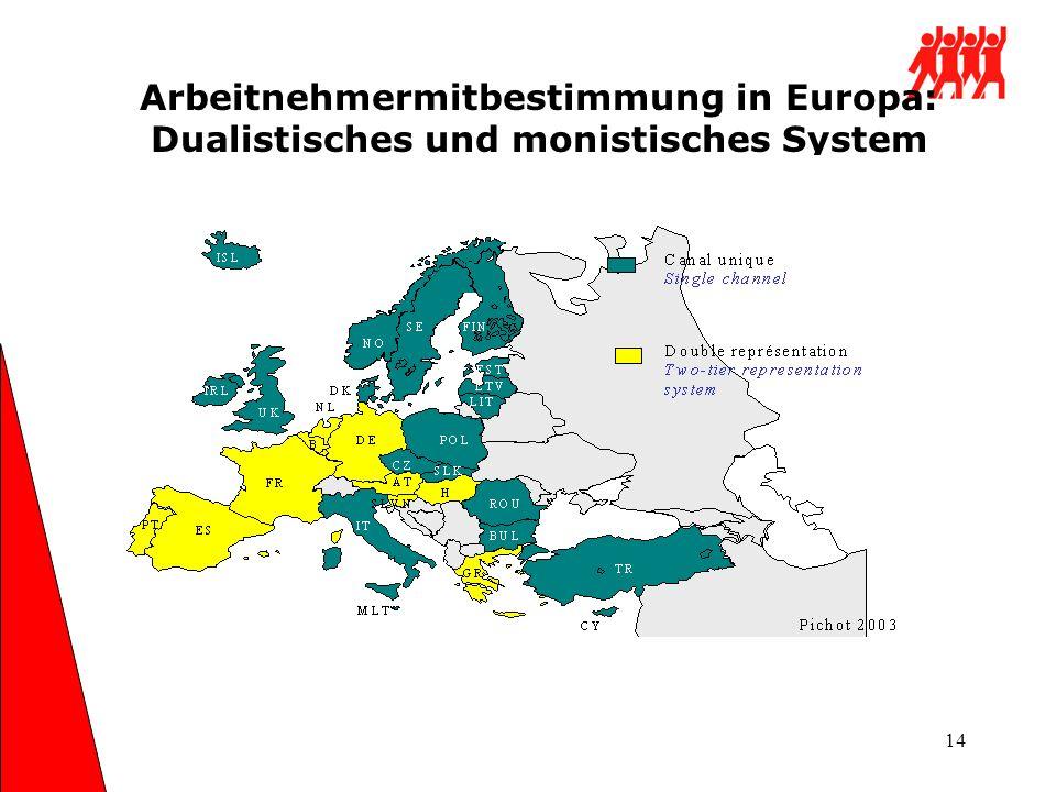 Arbeitnehmermitbestimmung in Europa: Dualistisches und monistisches System