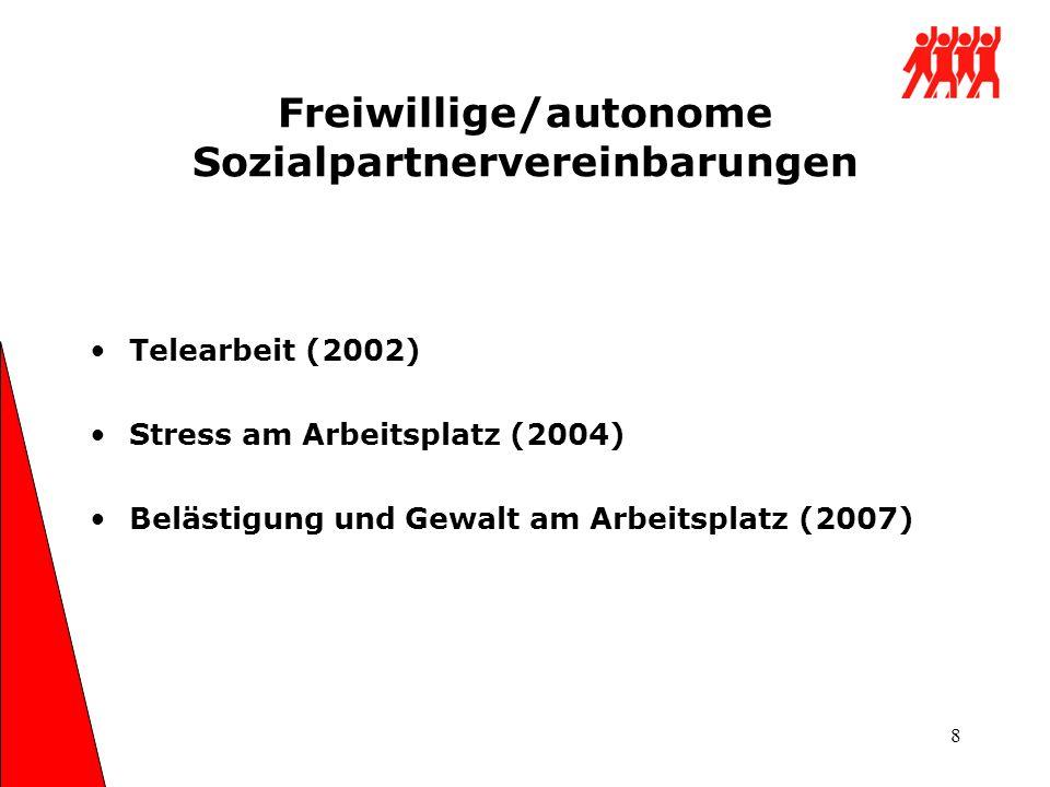 Freiwillige/autonome Sozialpartnervereinbarungen