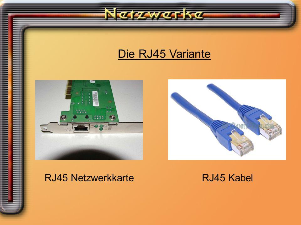 Die RJ45 Variante Die RJ45 Variante RJ45 Netzwerkkarte RJ45 Kabel