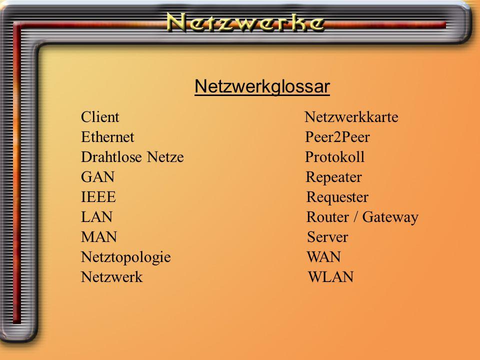 Netzwerkglossar Netzwerkglossar Client Netzwerkkarte Ethernet