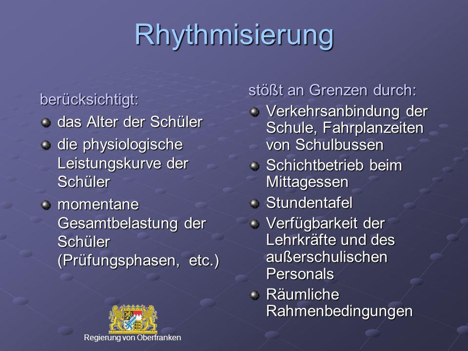 Rhythmisierung stößt an Grenzen durch: berücksichtigt: