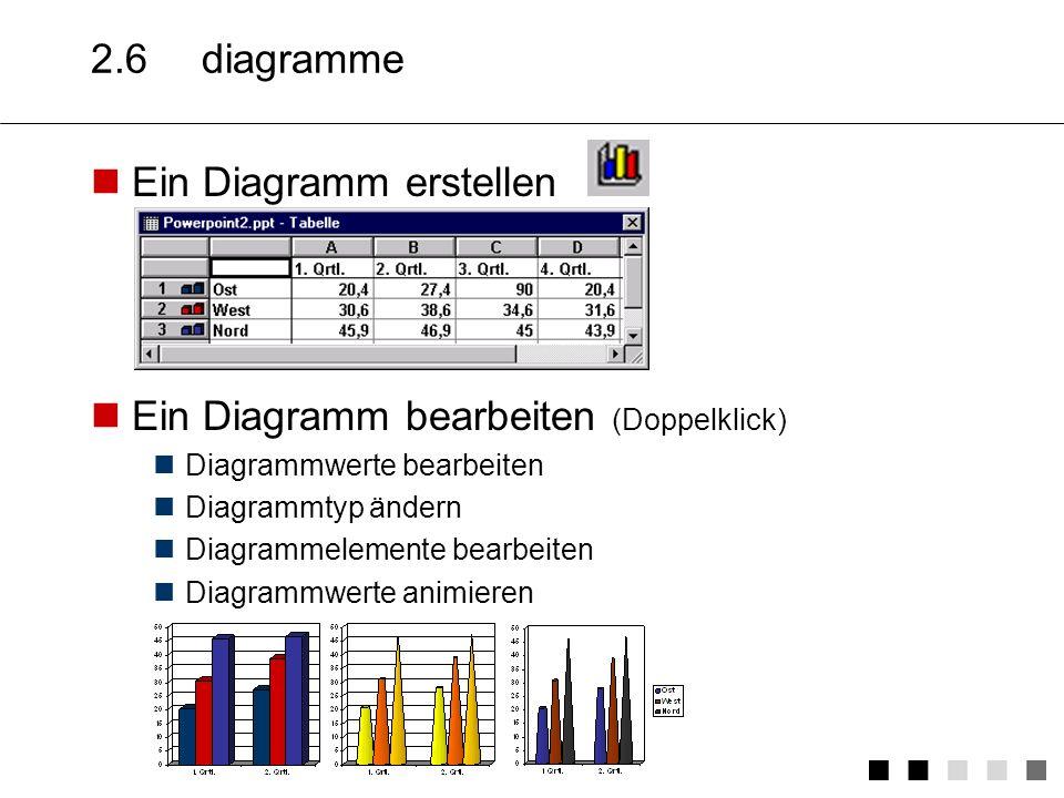 Ein Diagramm erstellen Ein Diagramm bearbeiten (Doppelklick)