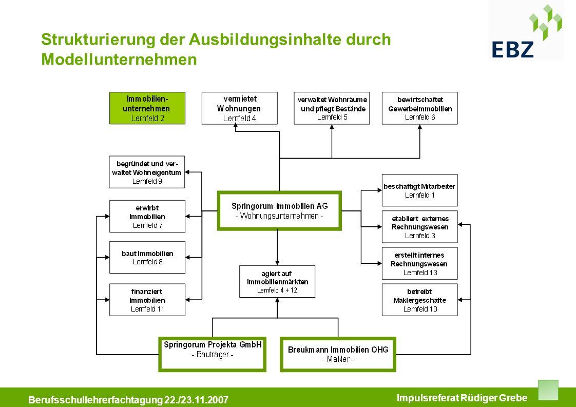 Strukturierung der Ausbildungsinhalte durch Modellunternehmen