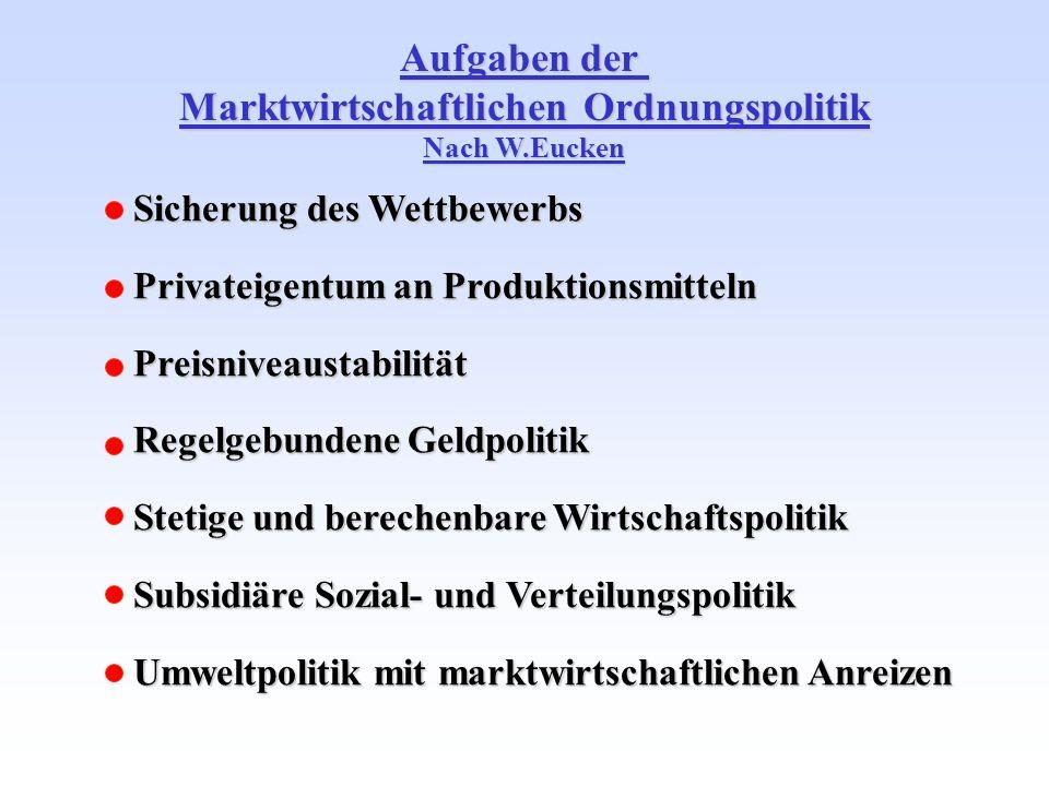 Marktwirtschaftlichen Ordnungspolitik