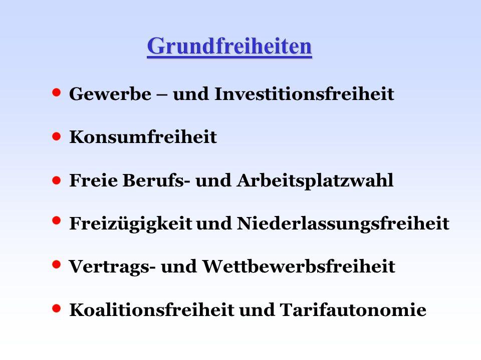 Grundfreiheiten Gewerbe – und Investitionsfreiheit Konsumfreiheit